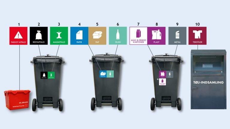 Vi er klar til 10 slags affald!